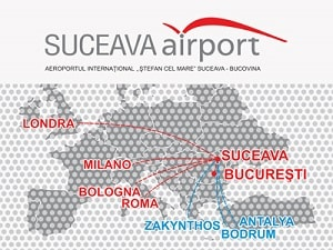 Aeroportul International Stefan cel Mare Suceava