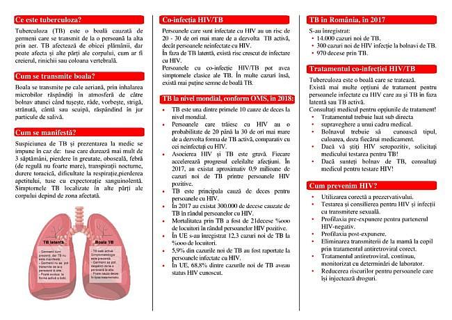 greutatea pierderii hiv)